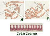 CABLE CAST ON METHOD KNITTING Free Knitting Projects